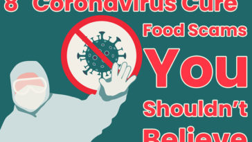 "8 ""Coronavirus Cure"" Food Scams You Shouldn't Believe"
