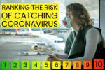 Experts break down COVID-19 exposure risks. 10 Activities Ranked From Most To Least Risky
