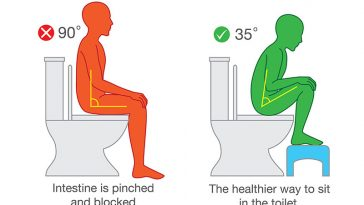 10 Ways You Never Knew You Were Using The Toilet Wrong